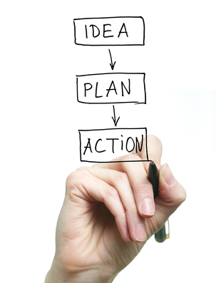Idea, plan, action